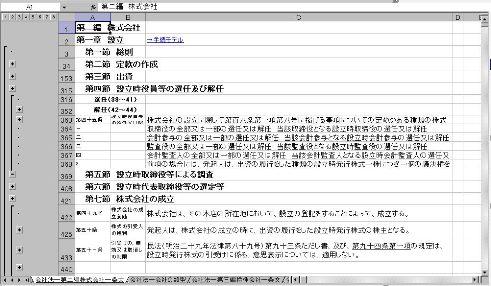 エクセルのグループ化により階層構造化された条文
